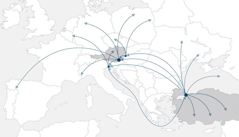 NUN Overland, Export, Import, Österreich, Türkei