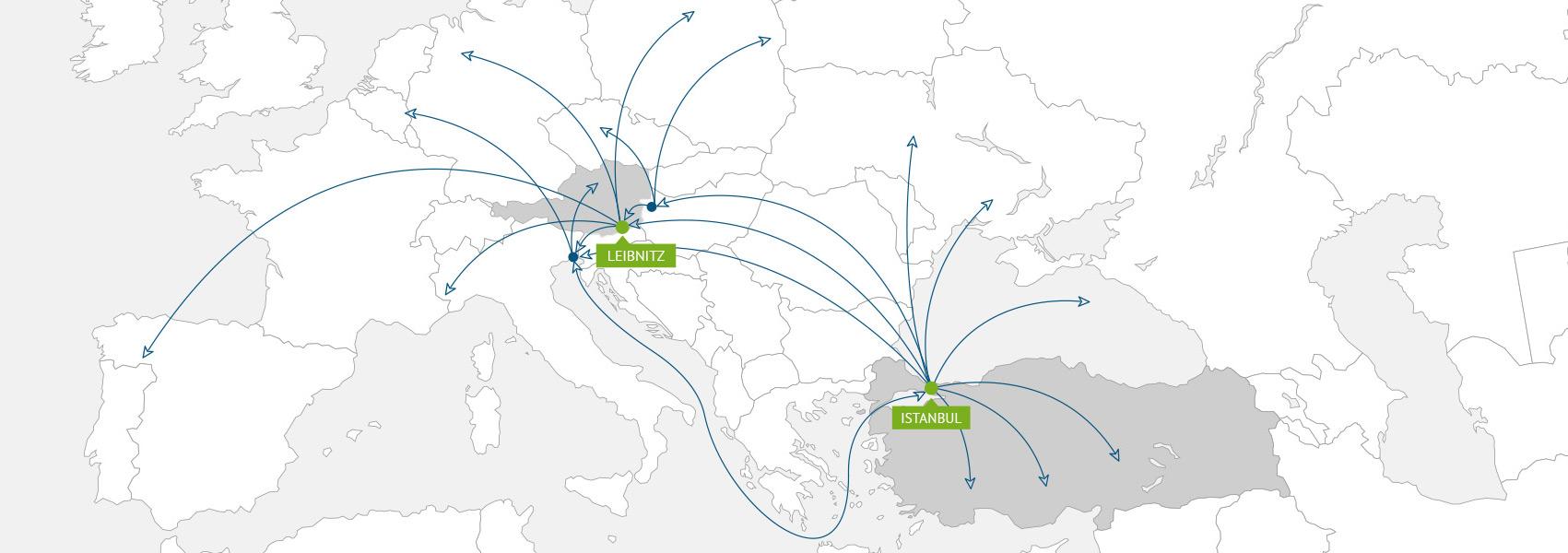 Karte, Exporte, Importe